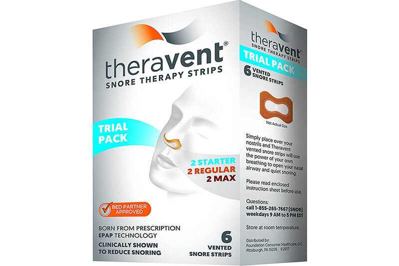 How Does Theravent Work?