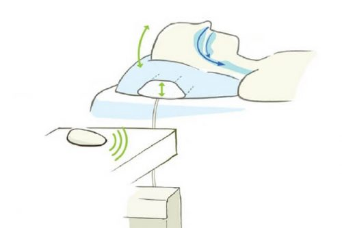 How To Use Nora Smart Snoring Solution