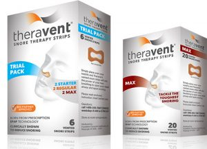 The Science Behind Theravent